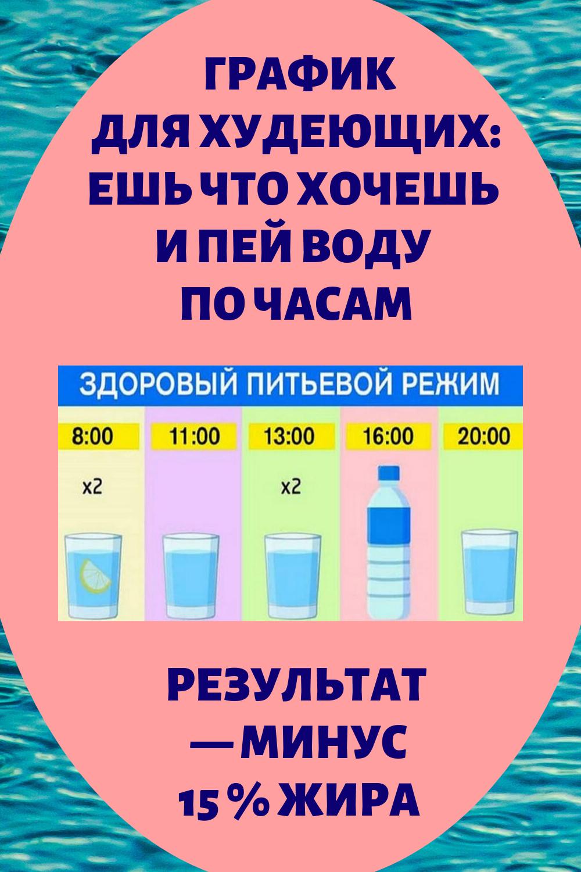 График для худеющих: ешь что хочешь и пей воду по часам. Результат — минус 15 % жира! Плохое самочувствие и головные боли мы объясняем усталостью и проблемами на работе, запиваем таблетками, заедаем вкусностями, когда нужно просто выпить стакан обычной воды. Да, многих это удивляет, а ведь в большинстве случаев причина очень банальна — нехватка воды, на которую организм реагирует очень остро.