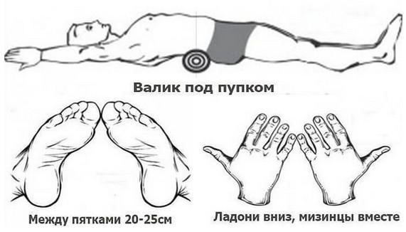 Всего 1 упражнение выпрямит спину, поможет стать стройнее и даже выше! Здоровье и красота в домашних условиях