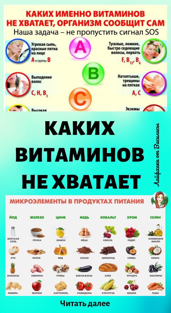 Каких витаминов не хватает организму и что делать. Здоровье и красота своими руками.