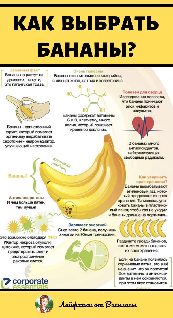 Как выбрать бананы самостоятельно